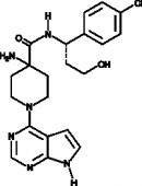 AZD 5363
