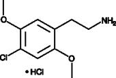 2C-<wbr/>C (hydro<wbr>chloride)