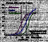 Human MR Reporter Assay System, 1 x 96-well format assay