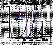 Human PPARγ Reporter Assay System, 1 x 96-well format assay