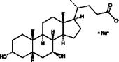 Ursodeoxy<wbr/>cholic Acid (sodium salt)