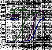 Human LXRβ Reporter Assay System, 1 x 384-well format assay