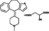 Pizotifen (malate)