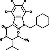 AB-CHMINACA-d<sub>4</sub>