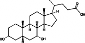 Chenodeoxy<wbr/>cholic Acid