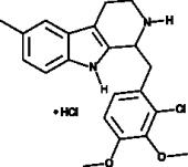 LY266097 (hydro<wbr/>chloride)