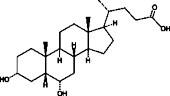 Hyodeoxy<wbr/>cholic Acid