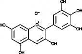 Delphinidin (chloride)