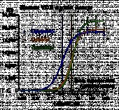 Human VDR Reporter Assay System, 1 x 96-well format assay