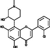 Flavopiridol (hydrochloride)