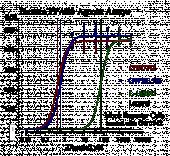 Human PPARδ Reporter Assay System, 1 x 384-well format assay