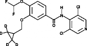 Roflumilast-d<sub>4</sub>