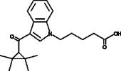 UR-<wbr/>144 N-<wbr/>pentanoic acid metabolite