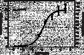 EP<sub>4</sub> Receptor (rat) Activation Assay Kit (cAMP)