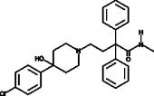 N-<wbr/>Desmethyl-<wbr/>loperamide
