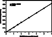 Lipid Hydroperoxide (LPO) Assay Kit