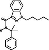 CUMYL-PINACA (CRM)