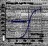 Human GR Reporter Assay System, 1 x 384-well format assay