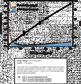TNF-<wbr/>α (mouse) ELISA Kit
