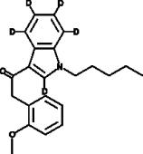 JWH 250-d<sub>5</sub> (exempt preparation)
