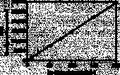 ?-Ketoglutarate Fluorometric Detection Assay Kit