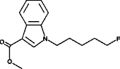 methyl-<wbr/>1-<wbr/>(5-<wbr/>fluoropentyl)-<wbr/>1H-<wbr/>indole-<wbr/>3-<wbr/>Carboxylate