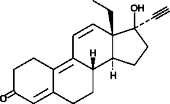 Gestrinone