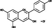 Pelargonidin (chloride)