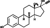 Ethynyl Estradiol