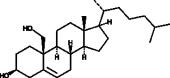 19-<wbr/>hydroxy Cholesterol