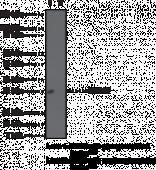 HDAC7 (Phospho-<wbr/>Ser<sup>155</sup>) Polyclonal Antibody
