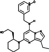 Dinaciclib