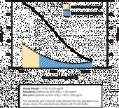Prostaglandin D<sub>2</sub> Express ELISA Kit