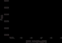 Monoacyl<wbr/>glycerol Lipase Inhibitor Screening Assay Kit