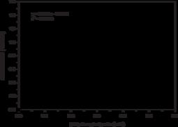 ?-<wbr/>Hydroxybutyrate (Ketone Body) Colorimetric Assay Kit