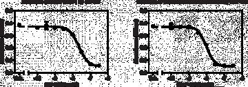 COX Colorimetric Inhibitor Screening Assay Kit