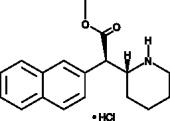 (±)-<em>threo</em>-<wbr/>Methyl<wbr/>naphthidate (hydro<wbr>chloride)