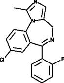 Midazolam (CRM)