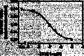 BRD3 bromodomains 1 and 2 TR-<wbr/>FRET Assay Kit