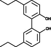 Tetrahydro<wbr/>magnolol