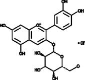 Cyanidin 3-O-glucoside (chloride)