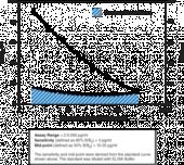 Prostaglandin D<sub>2</sub>-<wbr/>MOX ELISA Kit
