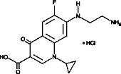 Desethylene Ciprofloxacin (hydro<wbr/>chloride)