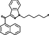 THJ2201 (exempt preparation)