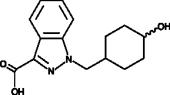 AB-<wbr/>CHMINACA metabolite M5A