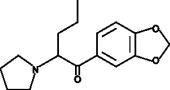 3,4-Methylene<wbr/>dioxy Pyrovalerone