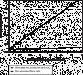 HIF-<wbr/>1α Transcription Factor Assay Kit
