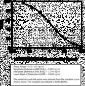 (±)12(13)-<wbr/>DiHOME ELISA Kit