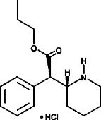 (±)-<em>threo</em>-Propylphenidate (hydrochloride)