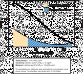 Thromboxane B<sub>2</sub> Express ELISA Kit -<wbr/> Monoclonal